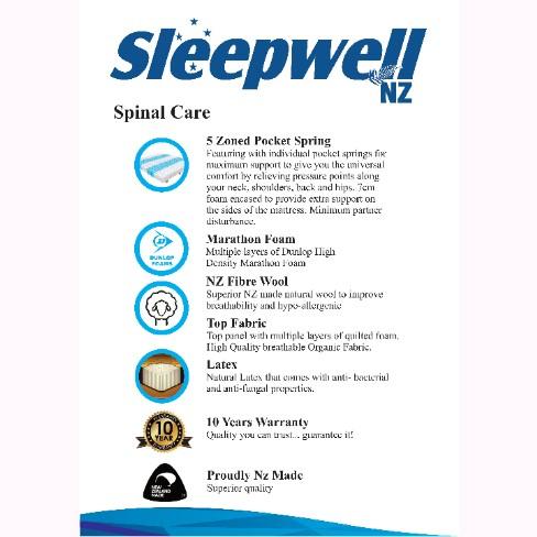 spinal care mattress4